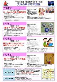 ぴーちゃんのバルーンアート(社会教育センター)