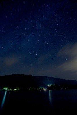 青木湖  星空(曇りの場合夜)の湖面散歩&ホタル観賞クルーズ
