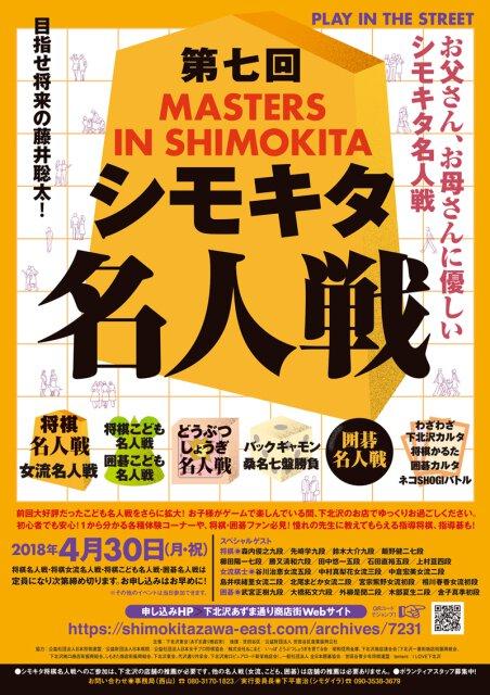 第七回シモキタ名人戦