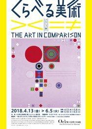 コレクション展1「くらべる美術」