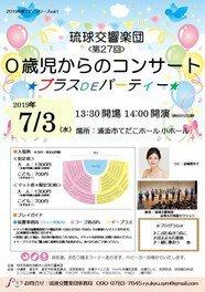 琉球交響楽団 第27回 0歳児からのコンサート「ブラスDEパーティー」
