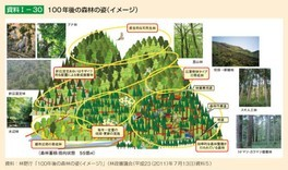 パネル展「生物多様性の宝庫!日本のもりを知ろう」