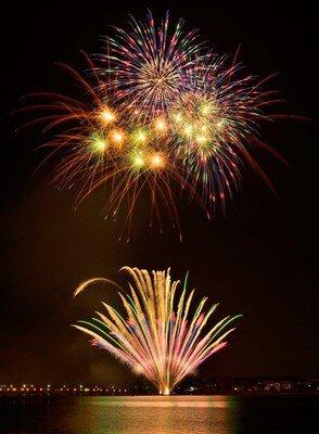 【2020年開催なし】第53回しもつま砂沼の花火大会