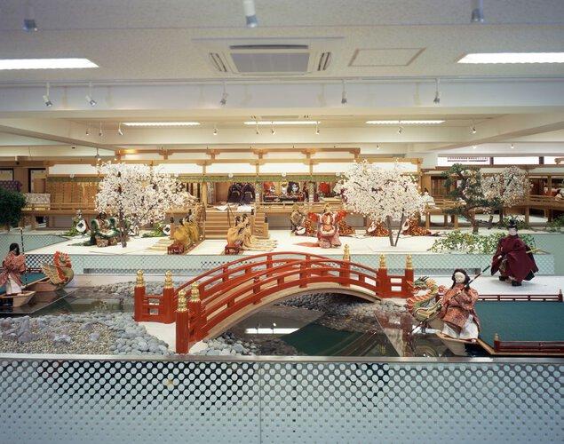 【休館】風俗博物館